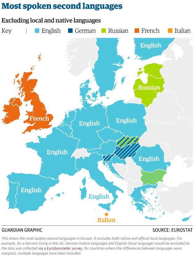 aba07900f0 ...  Germany  France  Italy  Spain  Poland  Ukraine  English  French  German   Portugal  language  foreignlanguage  Sweden  Netherlands  Switzerland   Romania ...
