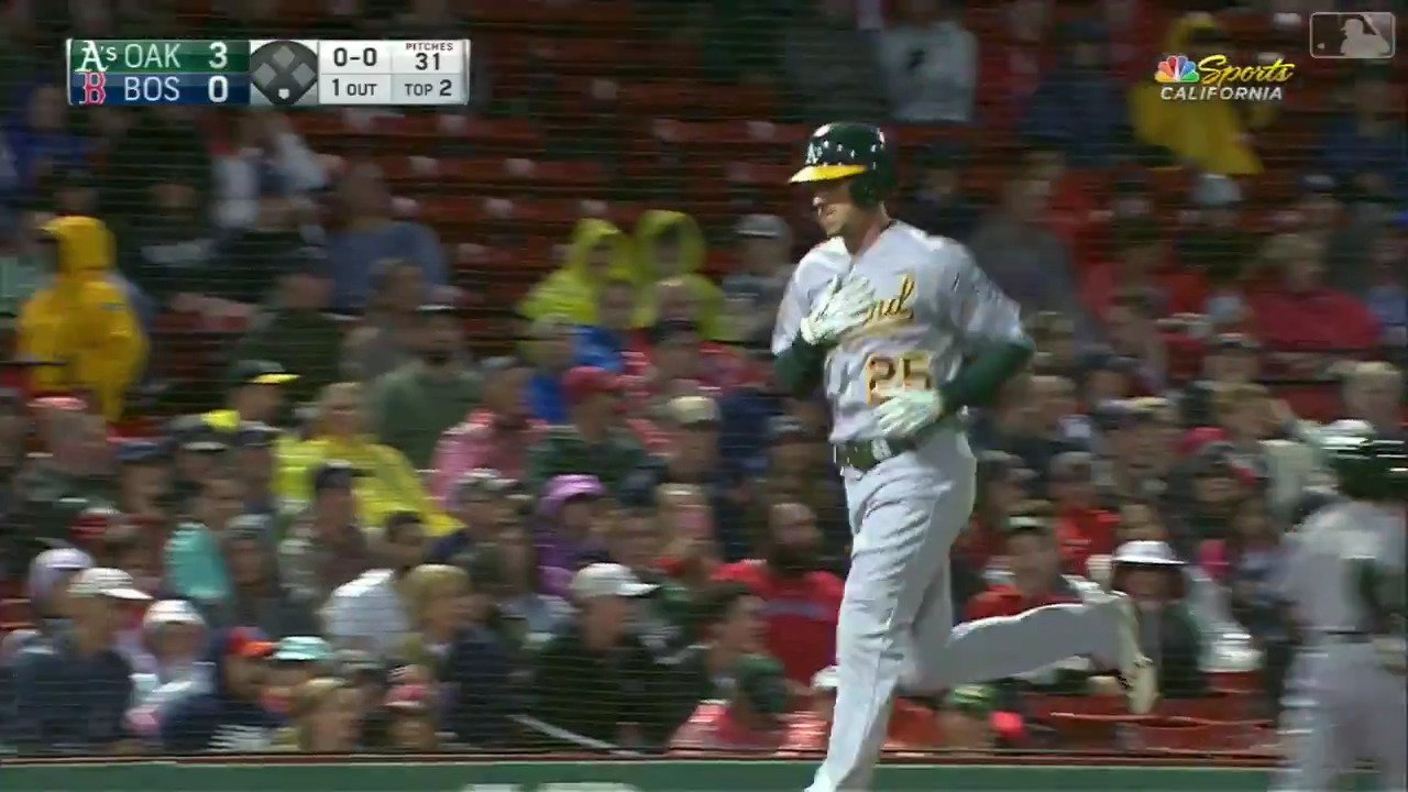 All the feels.  In his first AB since rejoining the team, Stephen Piscotty goes deep. �� https://t.co/1onEr8Yd2j