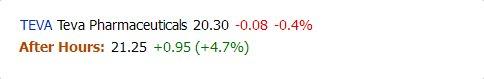 cipro price comparison