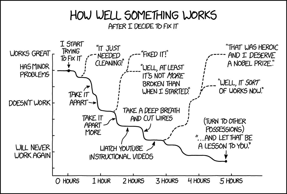 """XKCD Comic on Twitter: """"Repairs https://t.co/PZK84fxvKM  https://t.co/ohWMQ1cAwd… """""""