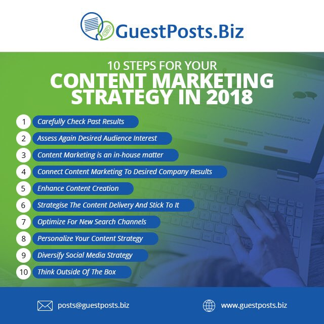 Content Marketing Strategy #Content #contentwriting #contentmarketing #guestpost #backlinks #onlinemarketing  http://www. guestposts.biz  &nbsp;  <br>http://pic.twitter.com/fBzcjXttxC