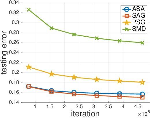 download maturation phenomenon in