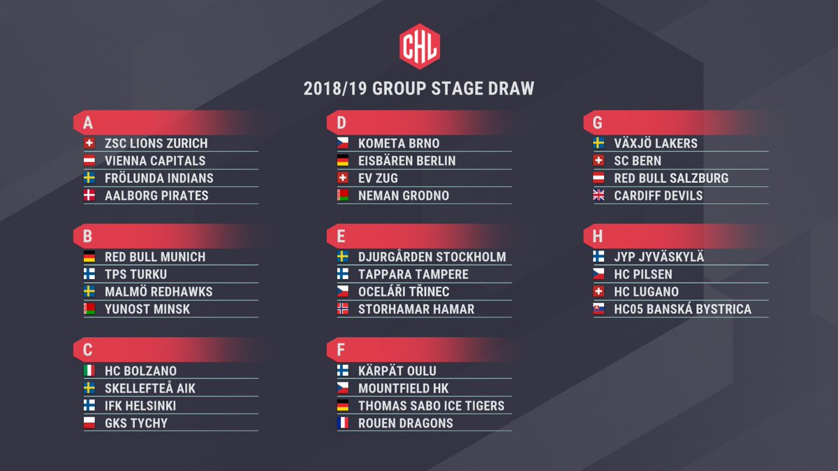 Draw Complete