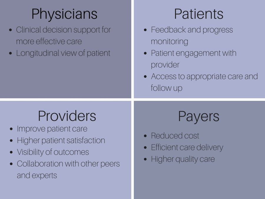 #InternetOfThings in #clinical #trials: Challenges, opportunities and the critical missing features to fully leverage the #digital #revolution  https:// buff.ly/2KAQWhH  &nbsp;   #digitalhealth #telemedecine #ehealth #healthcare<br>http://pic.twitter.com/PNet2lE6GA
