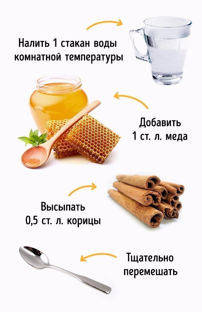 Корица И Мед Рецепт Похудения.