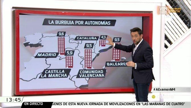 Las Mañanas Cuatro's photo on #AExamenM4