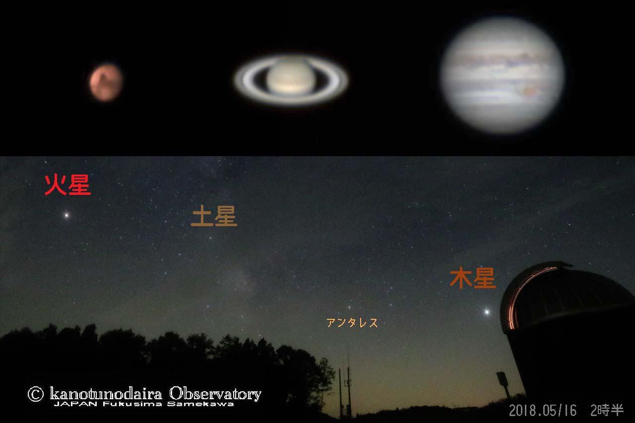 真夜中の3惑星(木星・土星・火星)