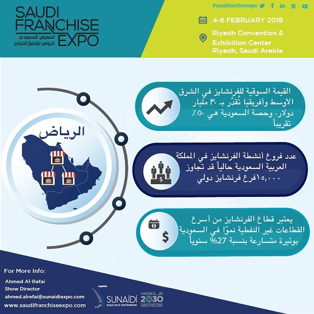 franchising to saudi Franchising has become an increasingly popular form of doing business in saudi arabia as it offers greater flexibility than commercial agency agreements and does not require huge resources.