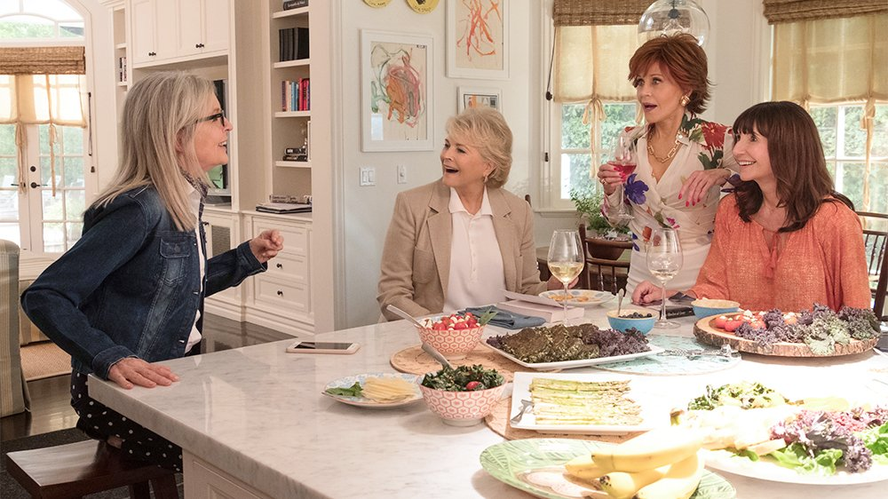 Review: Diane Keaton, @Janefonda, Candice Bergen and @MarySteenburgen in #BookClub https://t.co/i3lx1MoynG https://t.co/9DHJUlG3Yy