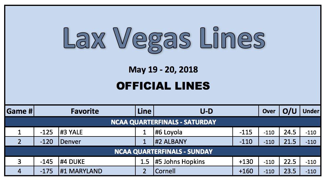Lax Vegas Lines on Twitter: