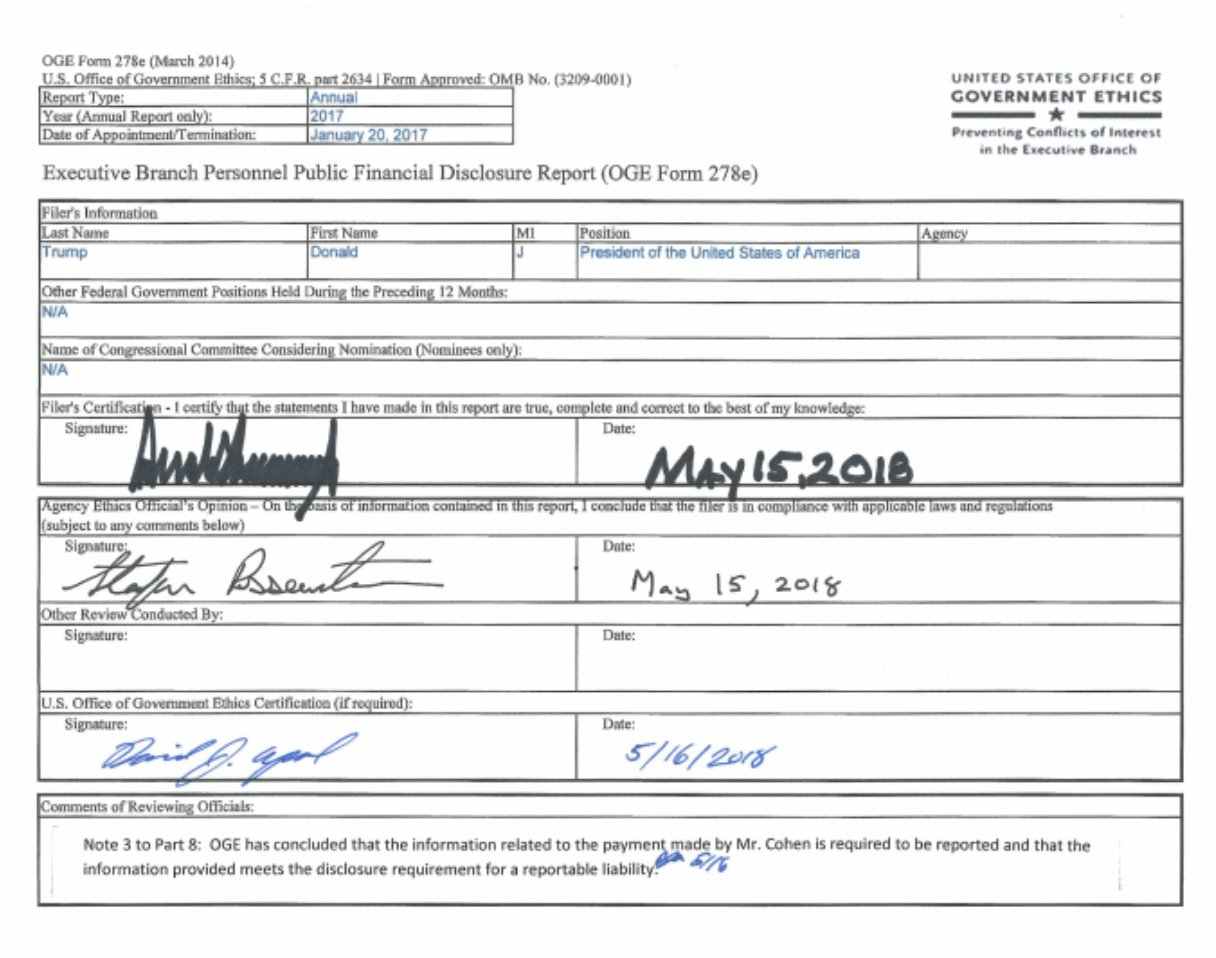 Read President Trump's full 2017 financial disclosure report https://t.co/puOmz3xEN7 https://t.co/8PdU59tAkX