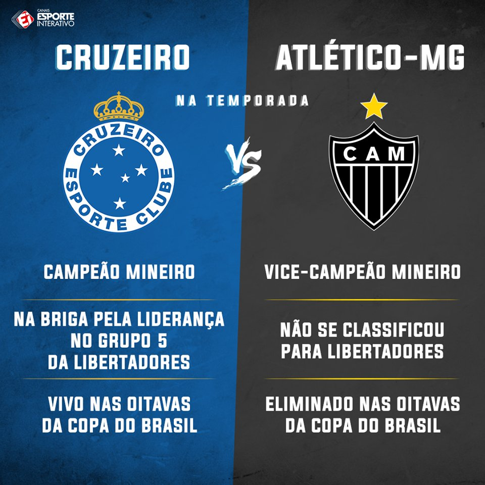 Que noite para o torcedor do @Cruzeiro... https://t.co/H0FySHTWIJ