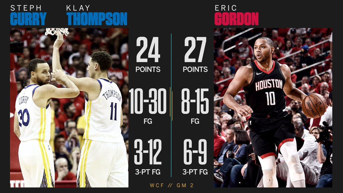 Eric Gordon outscored the Splash Bros by himself 😳