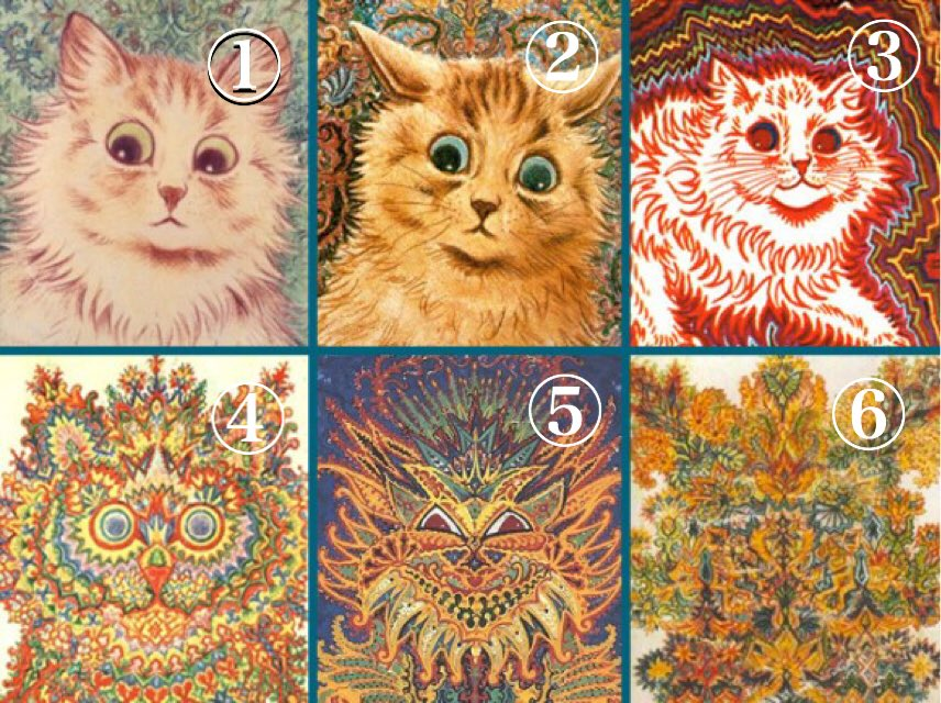 猫 画像 cat image 画家ルイス・ウェインさん(猫)     0