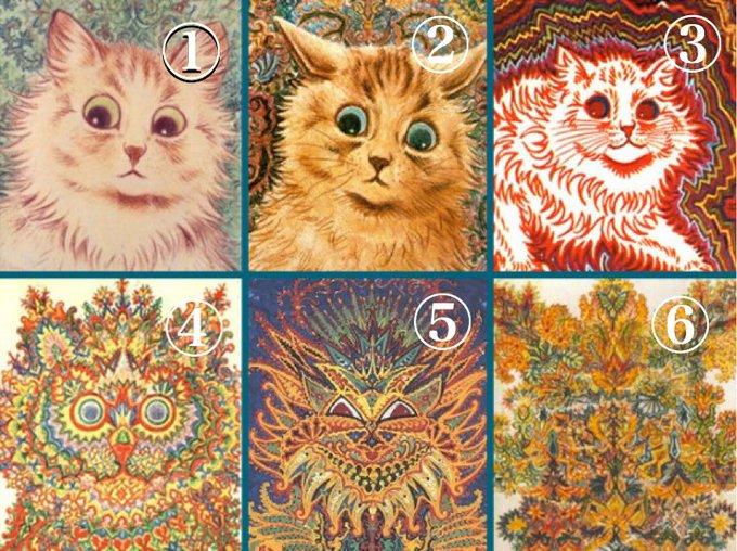 猫 画像 cat image 画家ルイス・ウェインさん(猫)