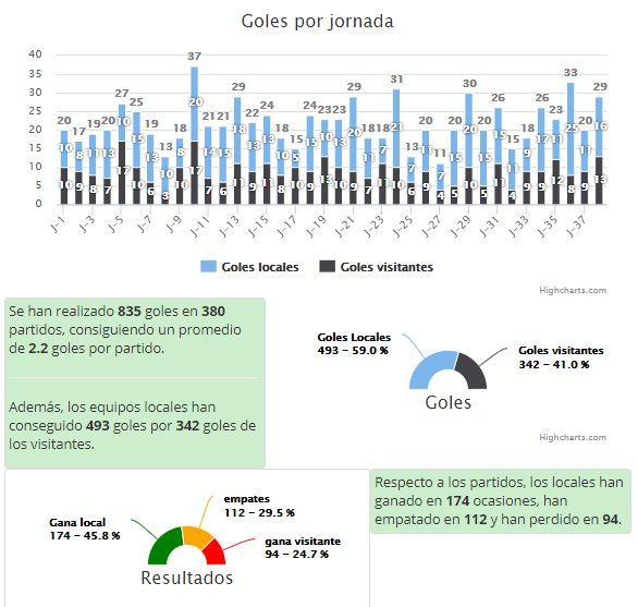 servicio duradero talla 40 elige el más nuevo Futbolme Oficial on Twitter: