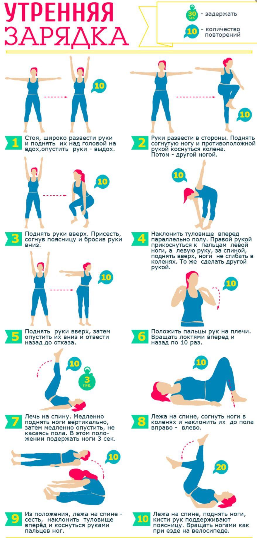 Домашняя Зарядка Для Похудение. Утренняя и вечерняя зарядка для похудения в домашних условиях