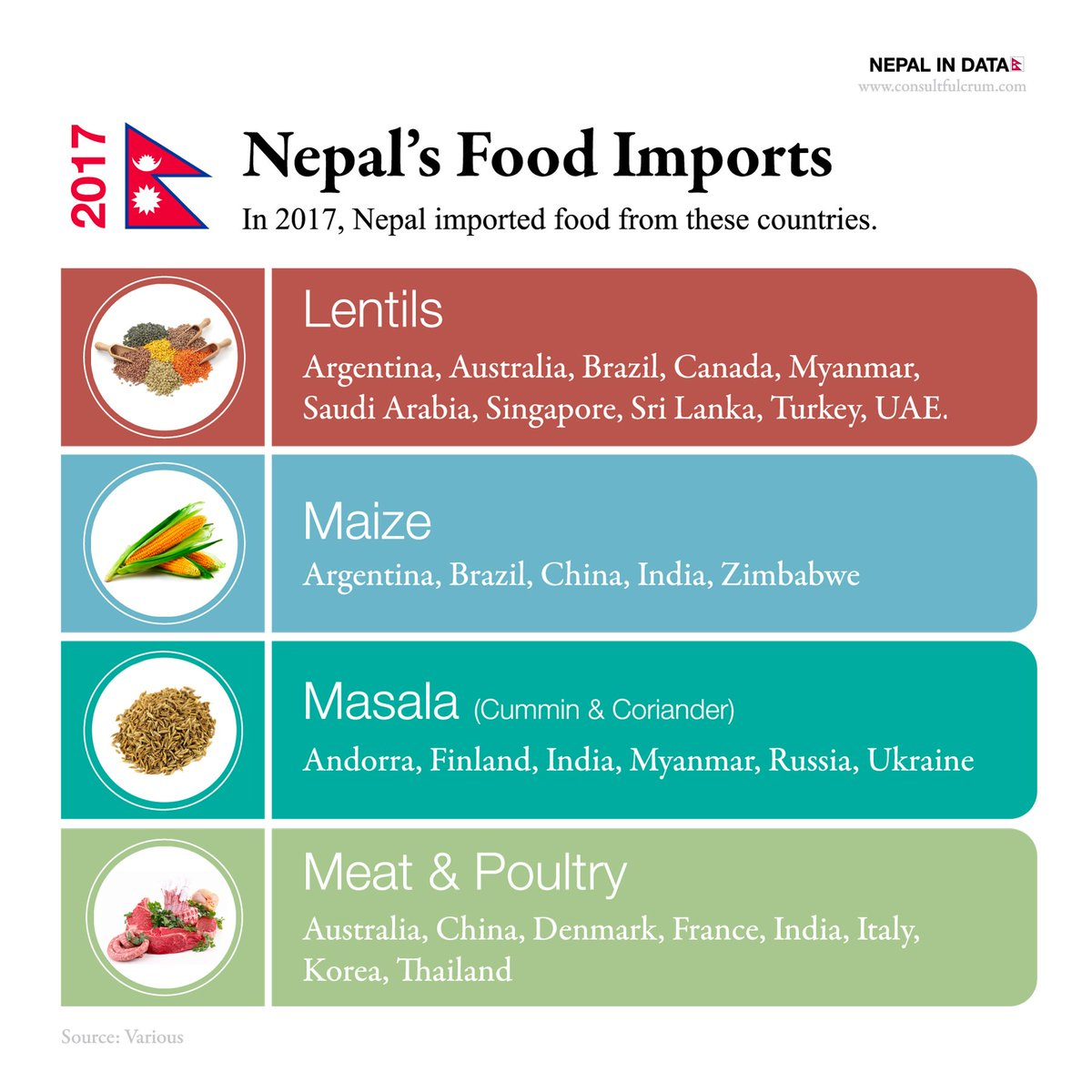 nepaleseeconomy hashtag on Twitter