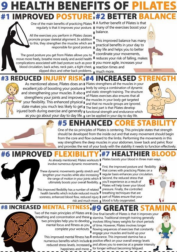 Health benefits of pilates <br>http://pic.twitter.com/3UKC3lC5Fk