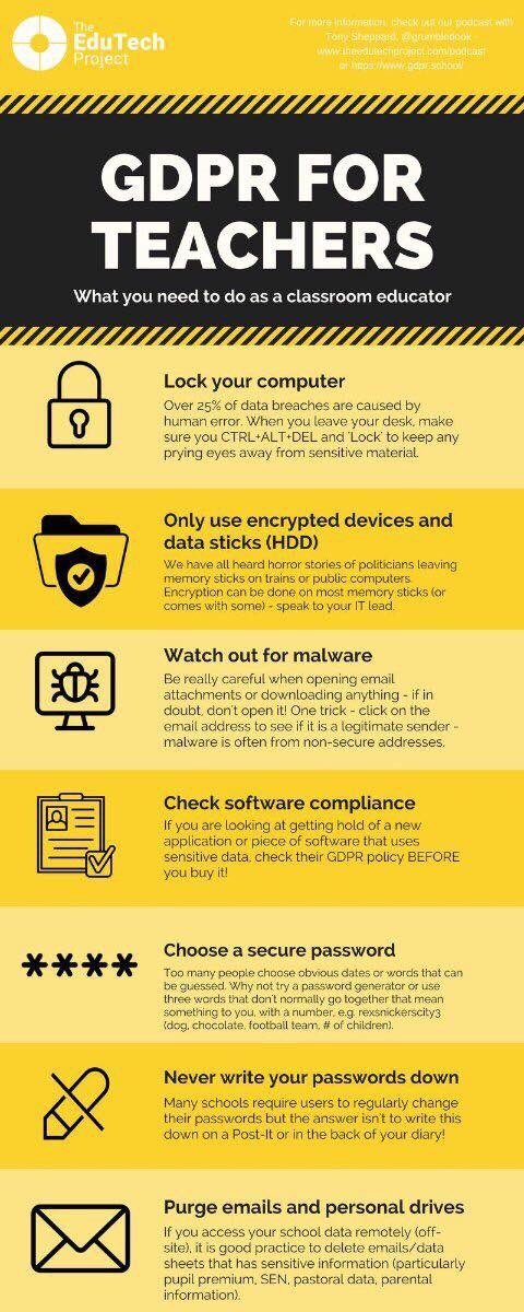 What? MORE ON #GDPR    GDPR for #educators    Great clear advice as to what teachers need to do ahead of new GDPR regulations  #GDPRday is TOMORROW!  Enjoy your Friday  #FridayMotivation #FridayFeeling<br>http://pic.twitter.com/f2ydWXPQvl
