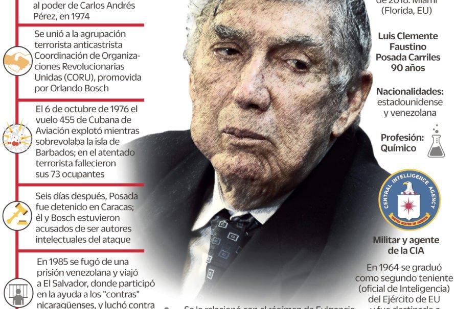 Conoce a <a href='/es/s/luis posada carriles'><u>Luis  Posada Carriles</u></a>, uno de los más acérrimos enemigos de  <a href='/e... | 24 HORAS | Scoopnest