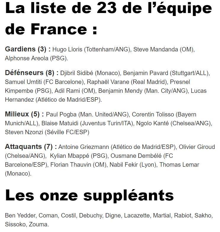 #kebetu La liste des 23 #Bleus pour le #Mondial2018 . La France sans @BounaSarr_10 qui avait refusé le #Senegal! #BounaSarr #ListeDes23 #DidierDeschamps #fekir #Payet #LesBleus #France  - FestivalFocus
