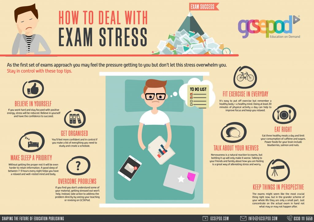 business seen exam help Midterm and final exam examples exams are a great way to reinforce and evaluate students' understanding of the course content and main ideas there are several different ways to approach exams including an in-class essay, short essays, multiple choice, short answer, fill in the blank, matching, quote/passage identification, character identification, etc with plenty of flexibility for what an.