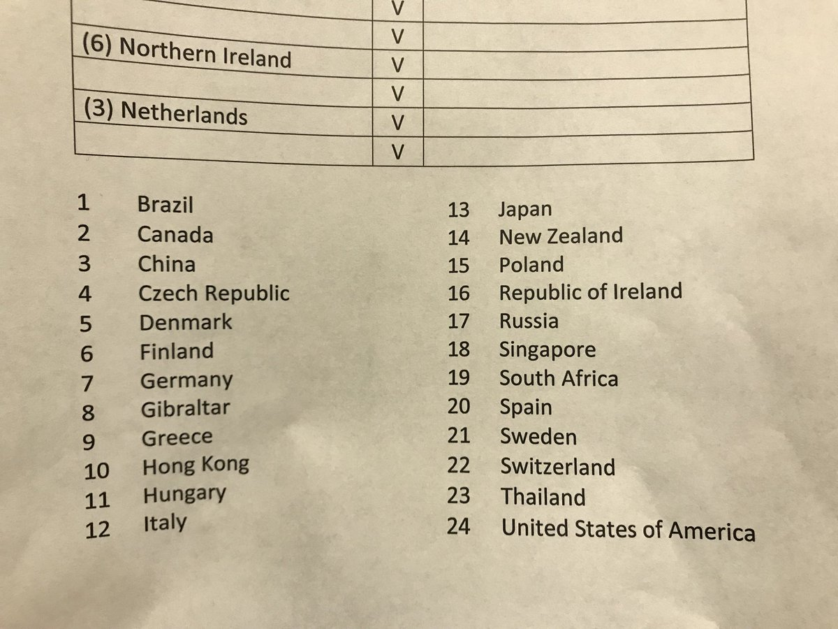 Here are the draw numbers!