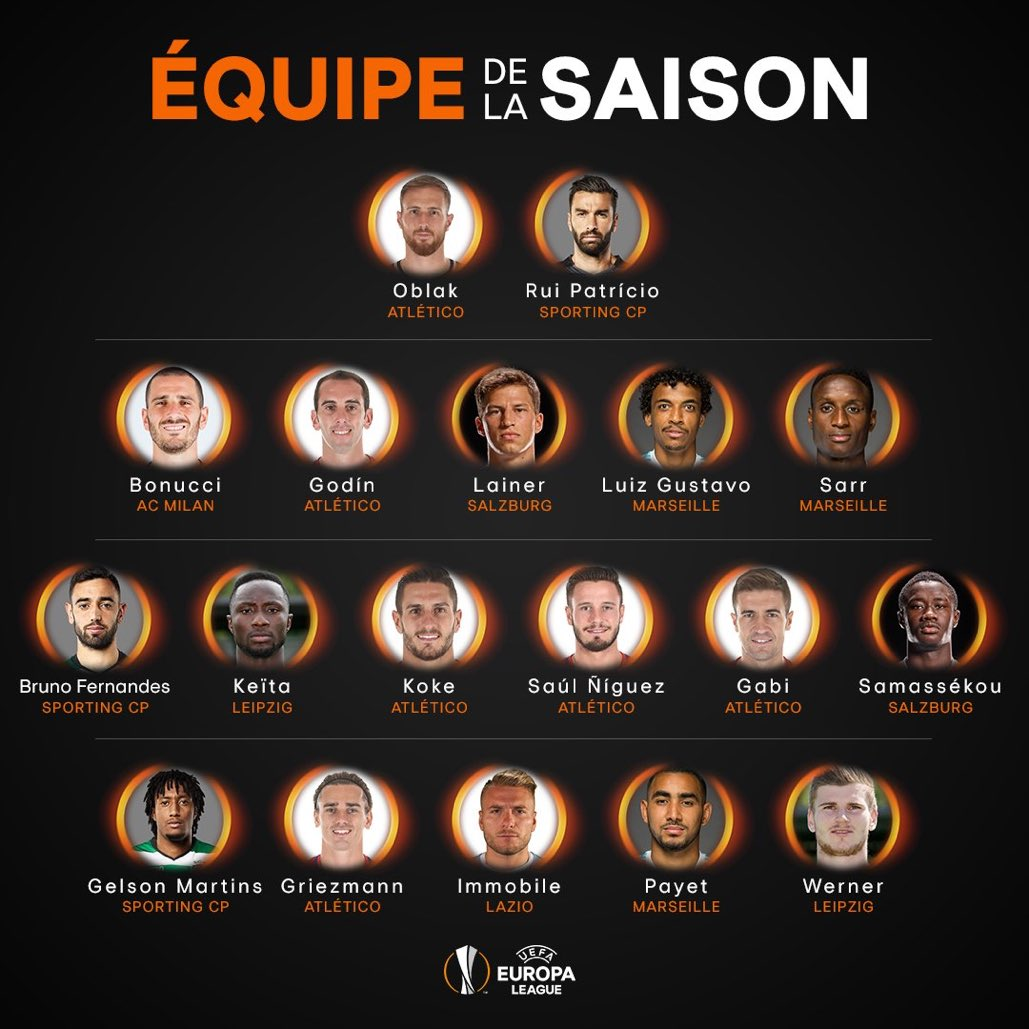 OFFICIEL !  Voici lequipe type de la saison en Europa League !