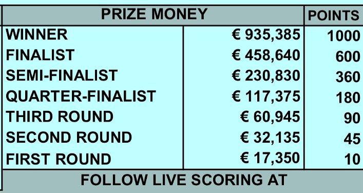 WTA 2018 - Page 3 DdamCxrU8AA7-1k