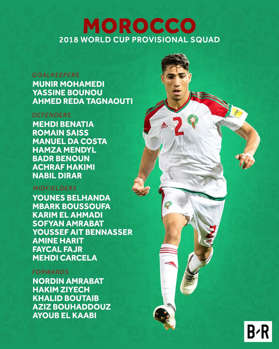 d85801f81c6 World Cup Squads | Bleacher Report | Latest News, Videos and Highlights