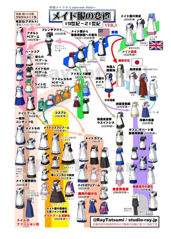 英国メイドからJapaneseMaidへ~メイド服の変遷 Ver3.0 あれから1年経過したので新調しました  冊子の増刷分で使う裏表紙に使用する予定 ちと詰め込みすぎたか・・