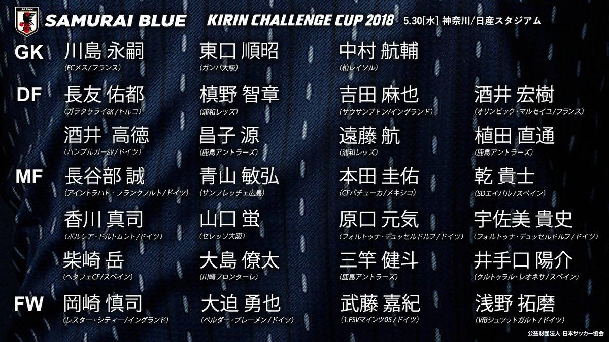 キリンチャレンジカップ2018(5/30@日産スタジアム)SAMURAI BLUE(日本代表)メンバー27名を発表!   記者会見独占ライブ配信中! jfa.jp/samuraiblue/20…  #jfa #daihyo #夢を力に2018