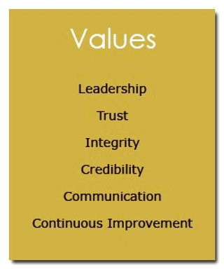 If you share these #values congratulations  you are a true #leader #opportunities #believeinyou #challenge #bethebestyou #coaching  #driveyourmentaltosuccess #ambition #success #vision #mindset #mindfulness #strategy #ambition #success #entrepreneur #talentmeup #nofears #business<br>http://pic.twitter.com/8dHmwK3YTb