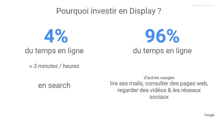 #AttributionNow Pourquoi investir en #Display ?