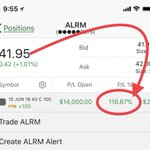 Image for the Tweet beginning: Another day another 100% $ALRM