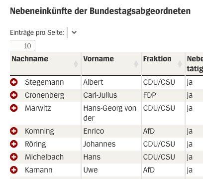 Michael Klarmann's photo on #Bundestag