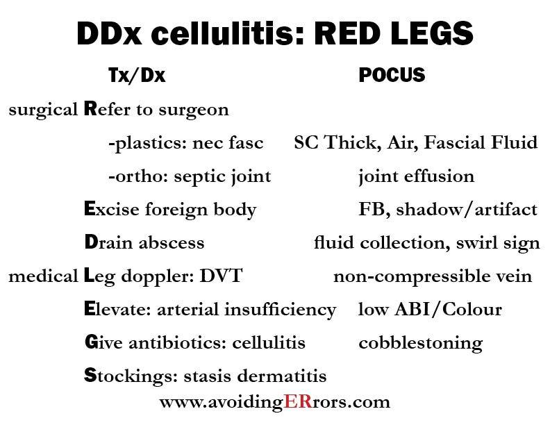 cellulitis hashtag on Twitter