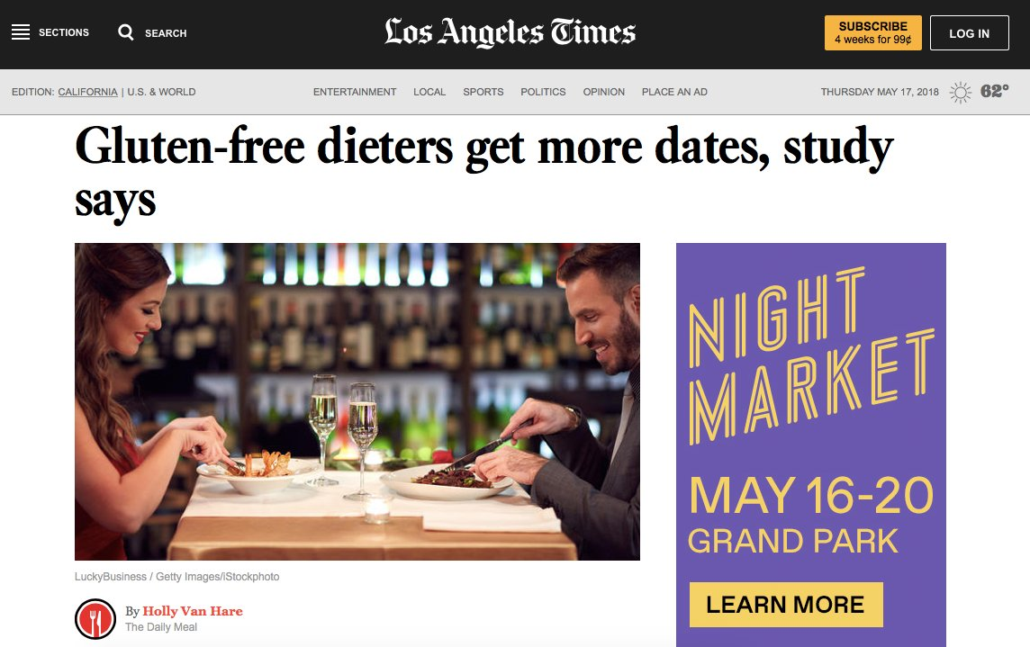 Dating site voor dieters