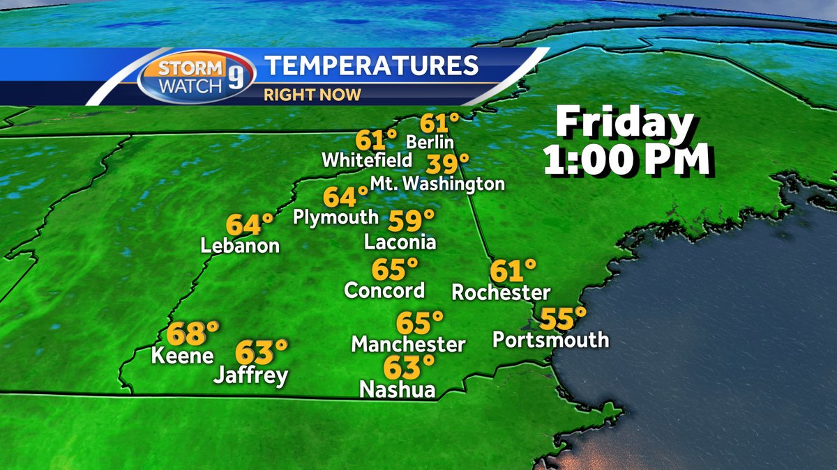 Wmur News 9 Weather On Twitter Current Temperatures Around Nh