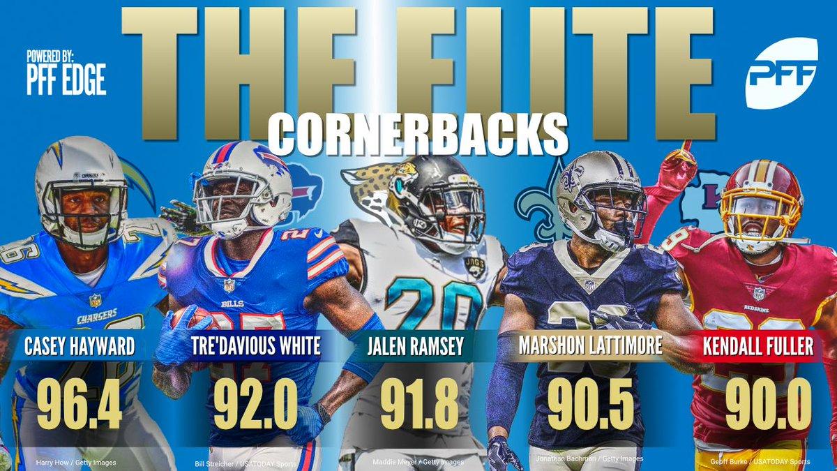 The NFL's elite cornerbacks in 2017!