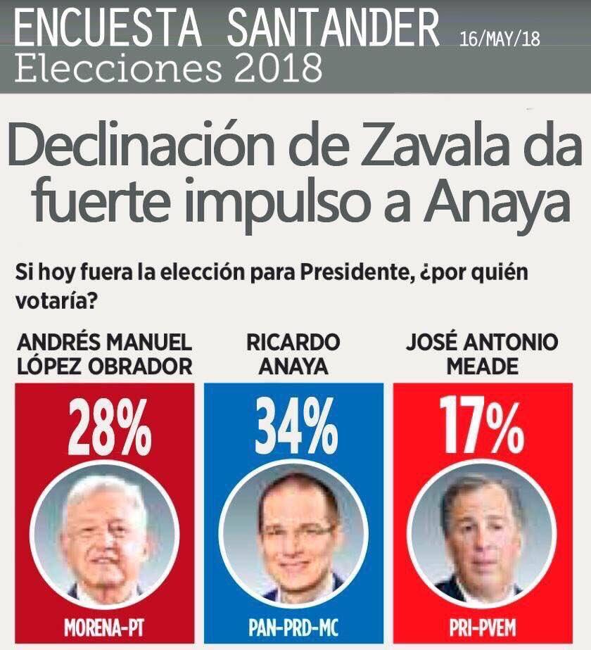 Jefe Diego News's photo on Margarita Zavala
