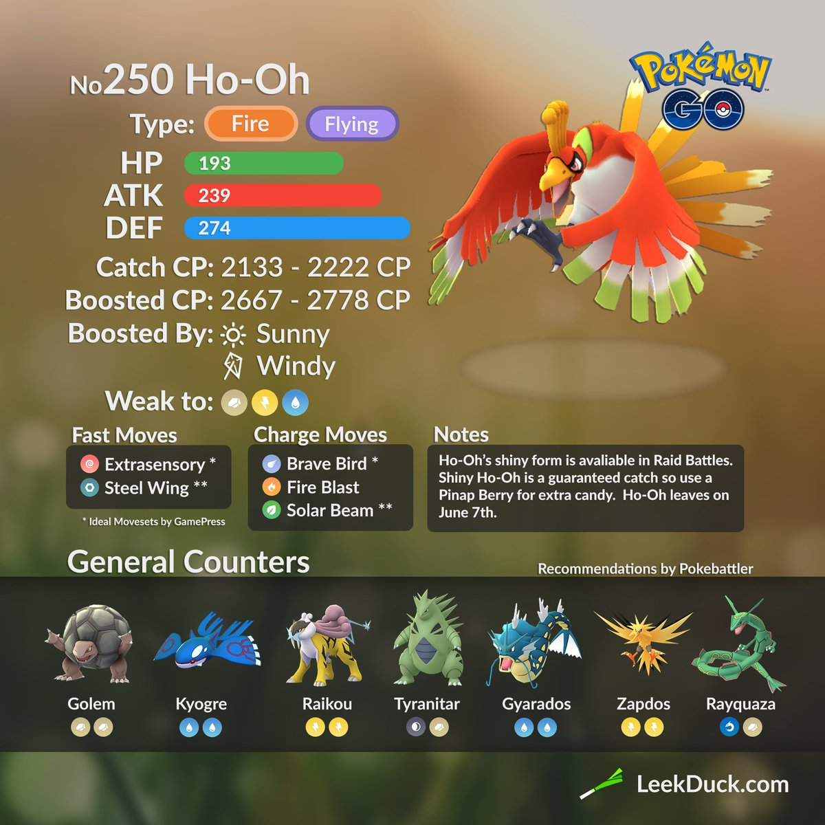 Ho-Oh Counters