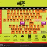 #FestivalMarvinCDMX