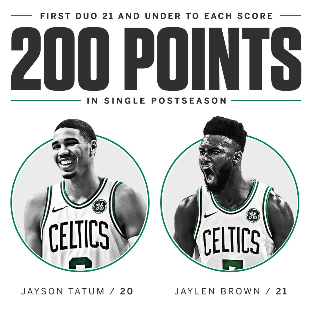 These young Celtics can get buckets 🏀