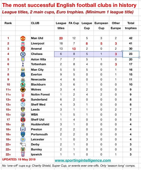 english-premier-league-lounge--season-2018-2019--god-save-the-football