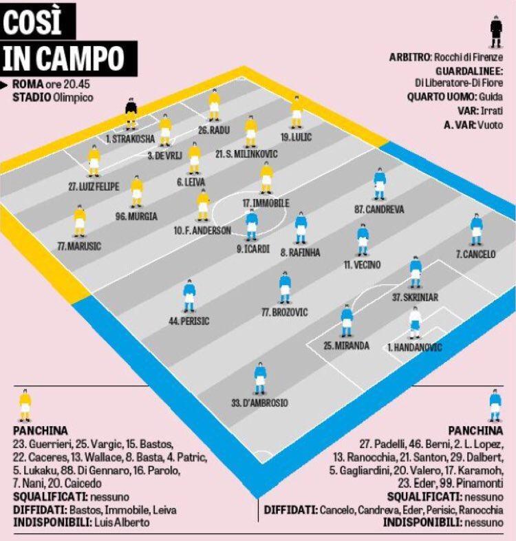 Champions League Play-off | Lazio Vs Internazionale  - Page 2 Ddn4yoUU8AIOlSn