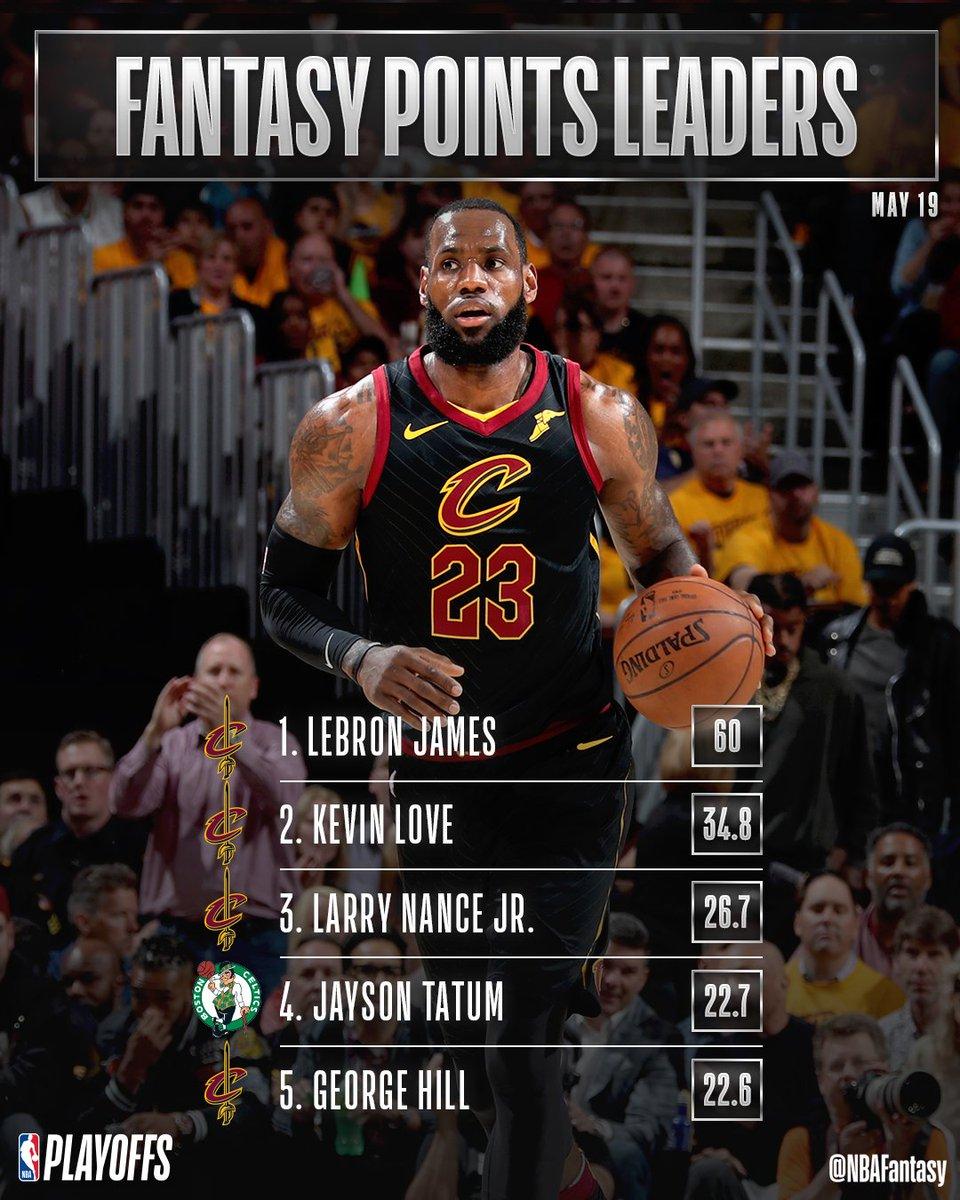 .@KingJames goes for 27 PTS, 12 AST, 5 REB, 2 BLK, 2 STL to top tonights #NBAPlayoffs #NBAFantasy leaderboard!