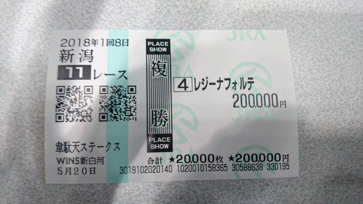 競馬の大根おろし (@daikonnorosi710) | Twitter