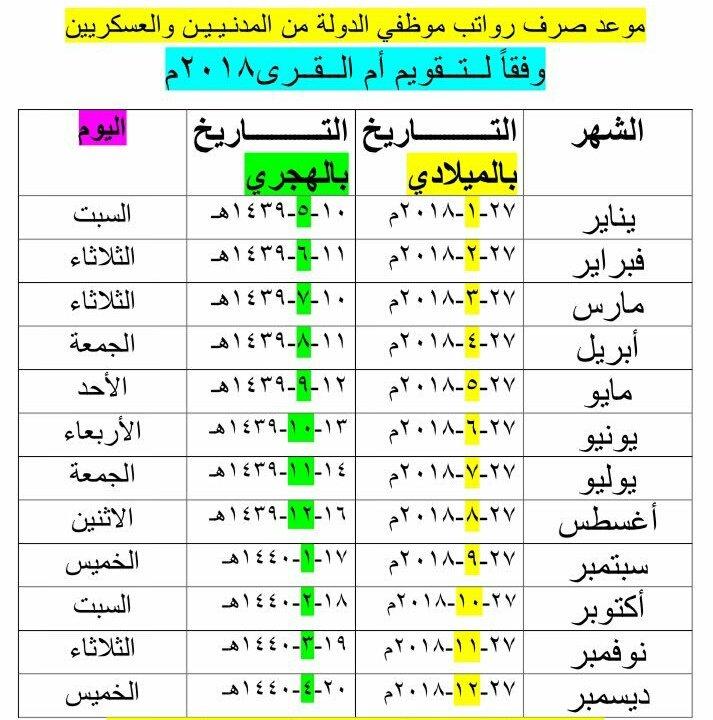 ملتقى معلمي السعودية Op Twitter مواعيد رواتب القطاع الحكومي بالهجري والميلادي حتى نهاية عام 2018 م وزارة التعليم Https T Co 0xujjwv11l
